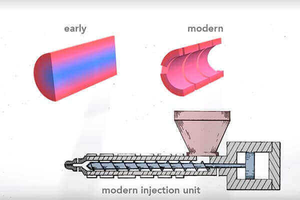 the screw plays an important part in injection molding